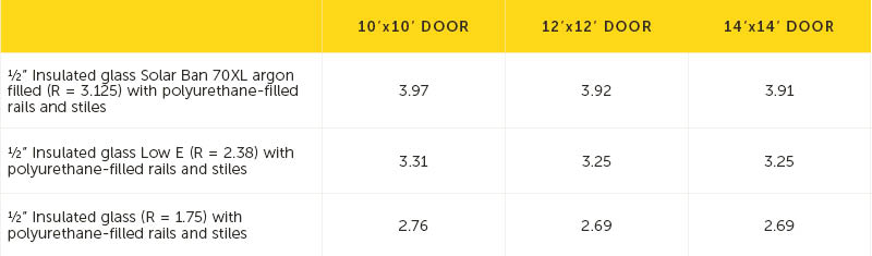 aluminum door comparison chart
