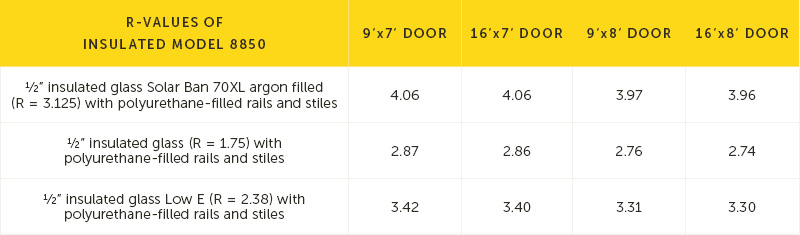 garage door comparison chart