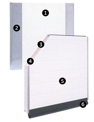 door construction chart